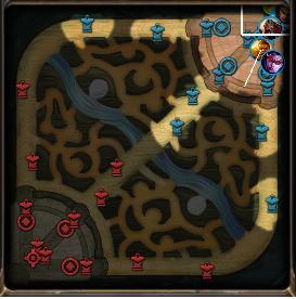 Estrategia MOBA
